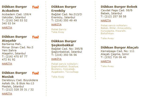 dükkan burger iletişim