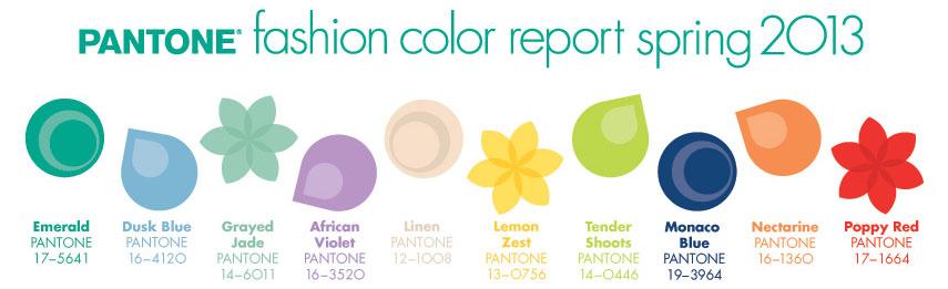 Tesettür Giyim Renk Trendleri 2013