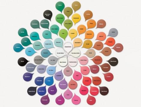 Renk Kombinasyonları Tesettür Giyim