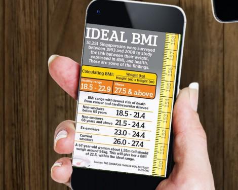 Mobil Diyet Uygulamaları BMI Calculator