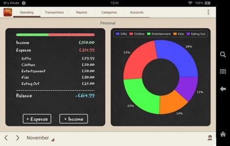 Spending Tracker Uygulaması