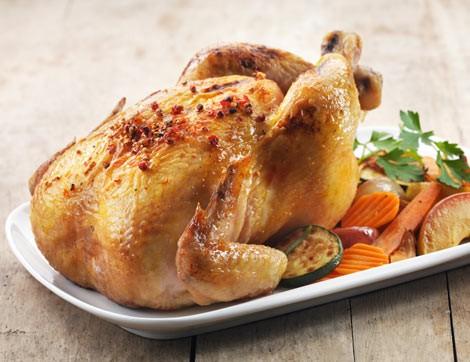 Tavuk Tüketimiyle İlgili Gerçekler!