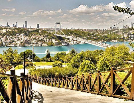 İstanbul Anadolu Yakası İftar Mekanları (2016)