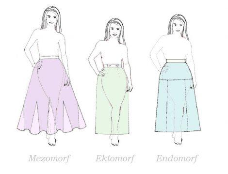 Vücut Tipine Göre Kıyafet Seçimi