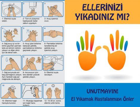 Elleri Doğru Yıkama Şeması